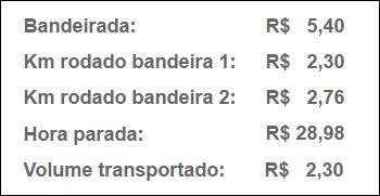 Tarifas Taxis Rio de Janeiro