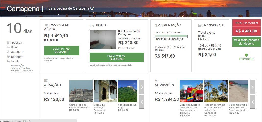 Quanto Custa Viajar Sozinha Tela Para Onde Viajar Opções-min