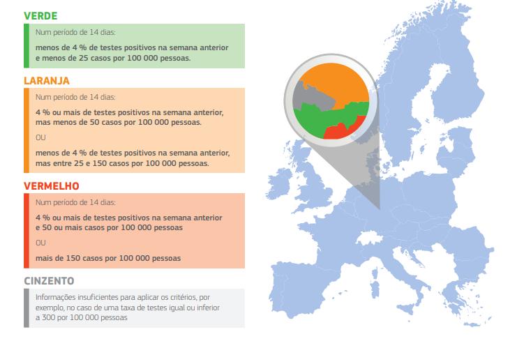 Classificação dos Países União Europeia