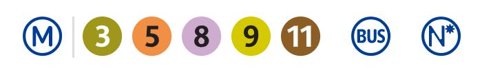 Ibis Styles Republique Linhas de Metrô