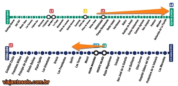 Linhas 5 e 4 Metrô Santiago | Viajante Solo